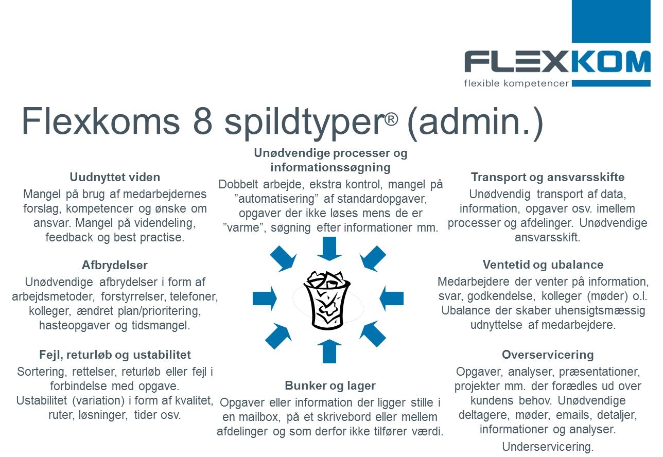 De 8 spildtyper tilpasset Lean Administration