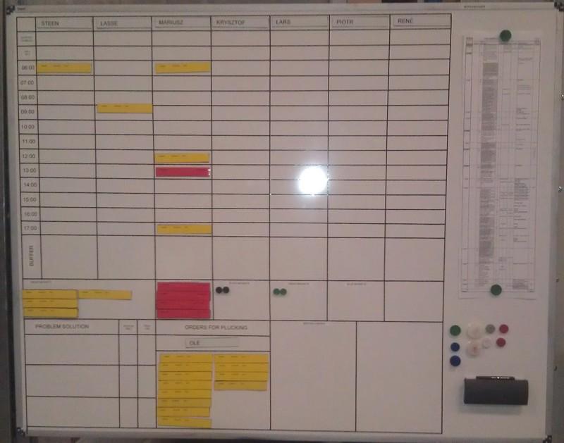 Lean Produktion planlægningstavle