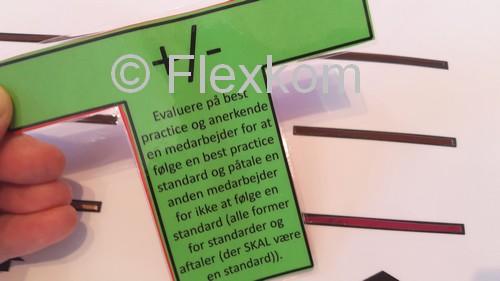 Lean ledelse T-kort