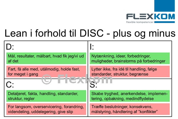 Lean og personprofiler DISC
