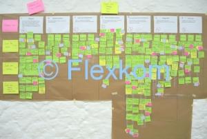 Planche fra ledelseskodeks-workshop