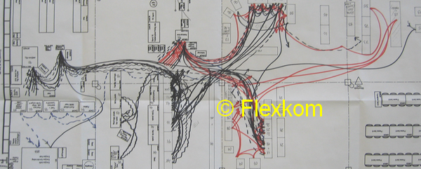Spaghetti-diagram