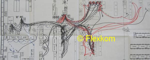Spaghetti diagram for hhv. en vare og operatør